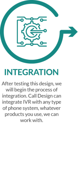 IVR-diagram